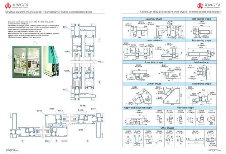 C259 C260 - Hệ cửa đi lùa