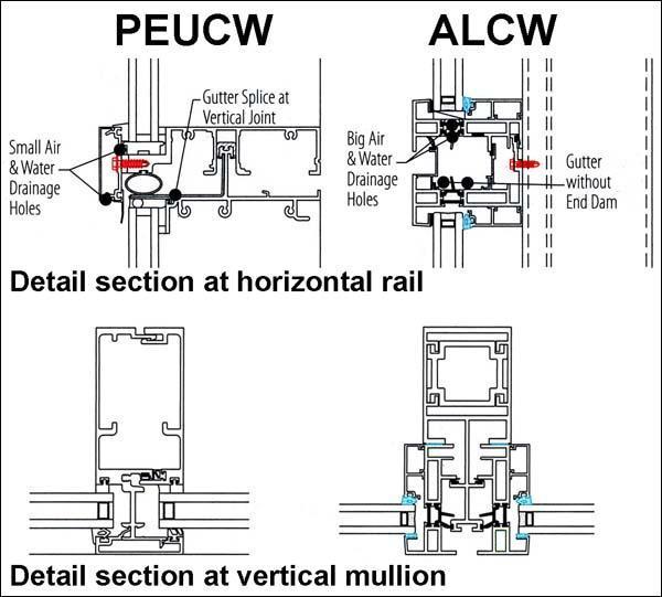 10a curtainwall01 - Chi tiết 2D tường kính